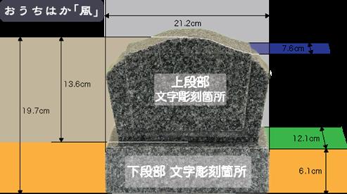 自宅供養の家用のお墓